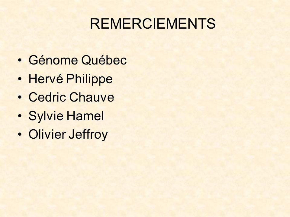 REMERCIEMENTS Génome Québec Hervé Philippe Cedric Chauve Sylvie Hamel