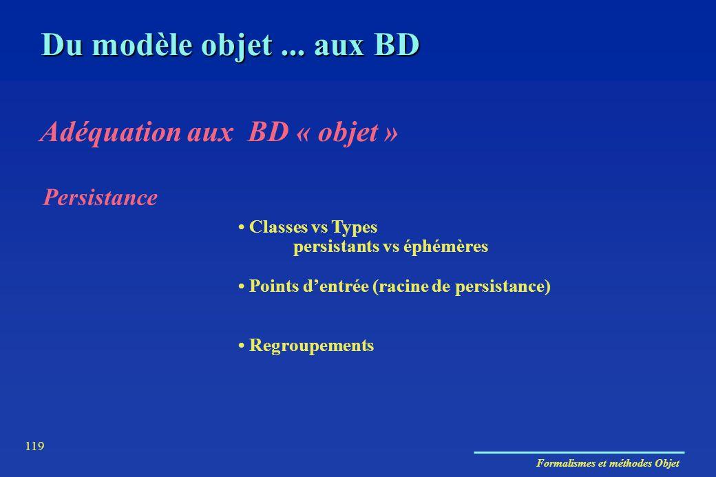 Du modèle objet ... aux BD Adéquation aux BD « objet » Persistance