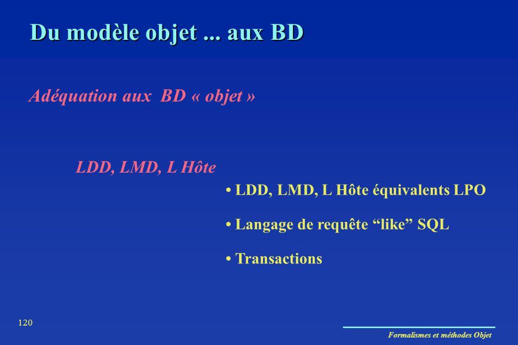 Du modèle objet ... aux BD Adéquation aux BD « objet »