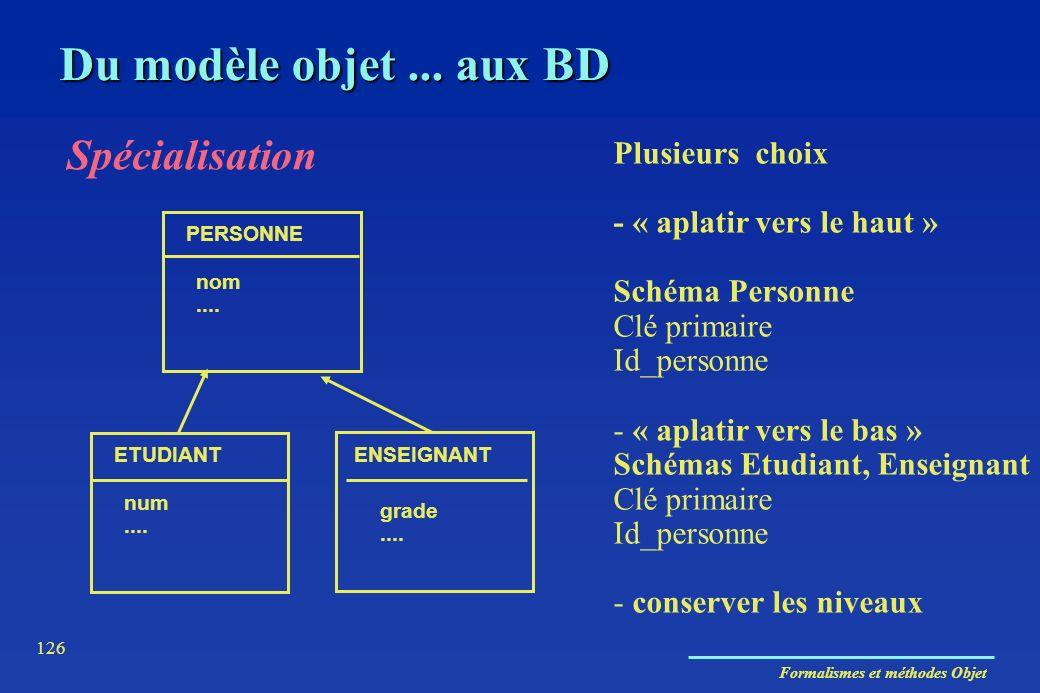 Du modèle objet ... aux BD Spécialisation Plusieurs choix