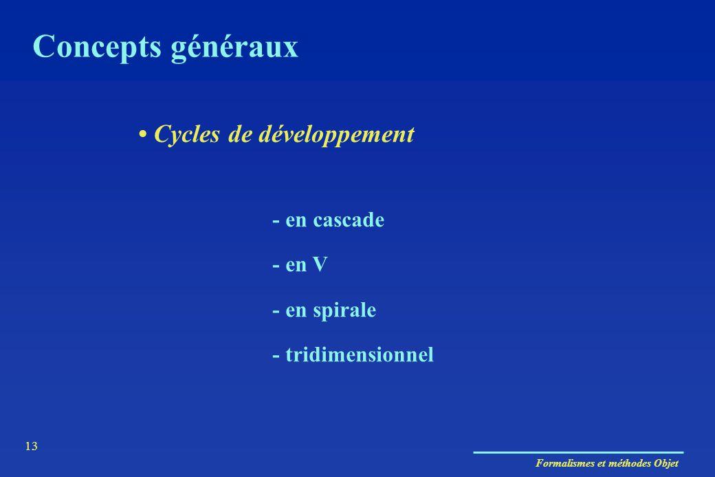 Concepts généraux • Cycles de développement - en cascade - en V