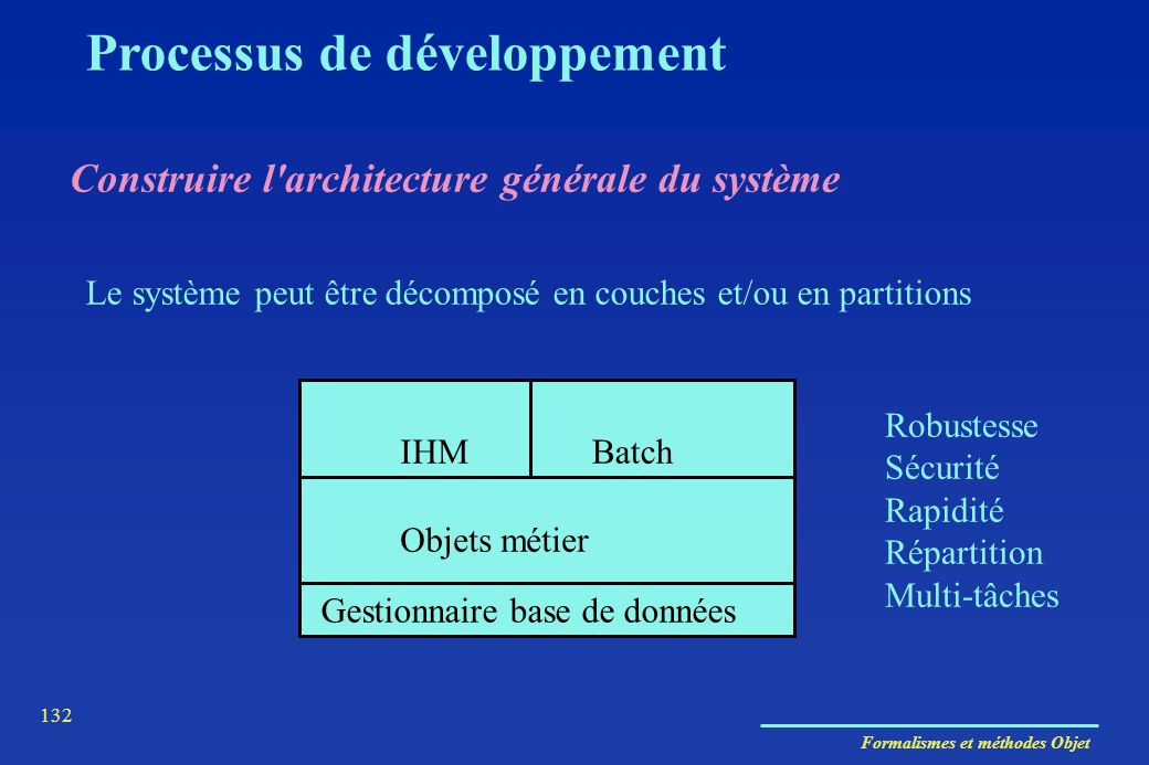Processus de développement