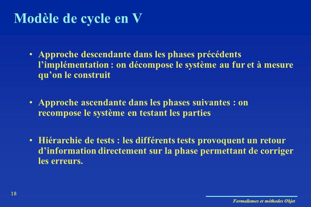 Modèle de cycle en V Approche descendante dans les phases précédents l'implémentation : on décompose le système au fur et à mesure qu'on le construit.