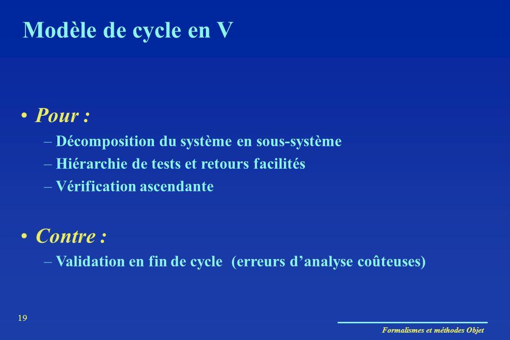 Modèle de cycle en V Pour : Contre :