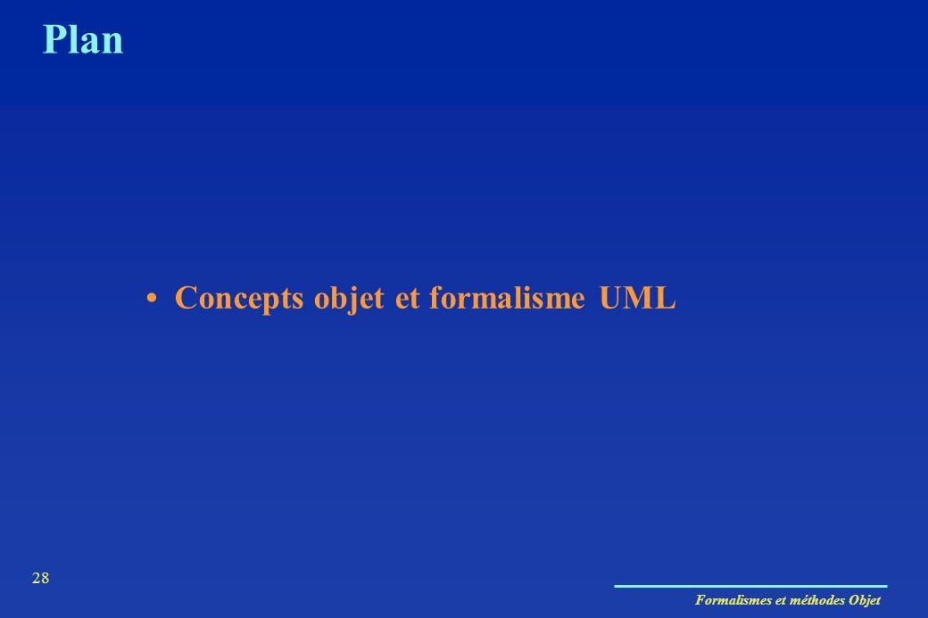 Plan • Concepts objet et formalisme UML