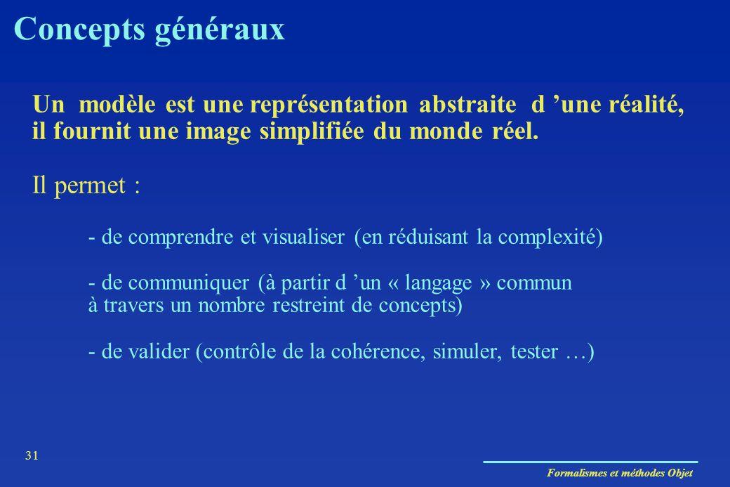 Concepts généraux Un modèle est une représentation abstraite d 'une réalité, il fournit une image simplifiée du monde réel.