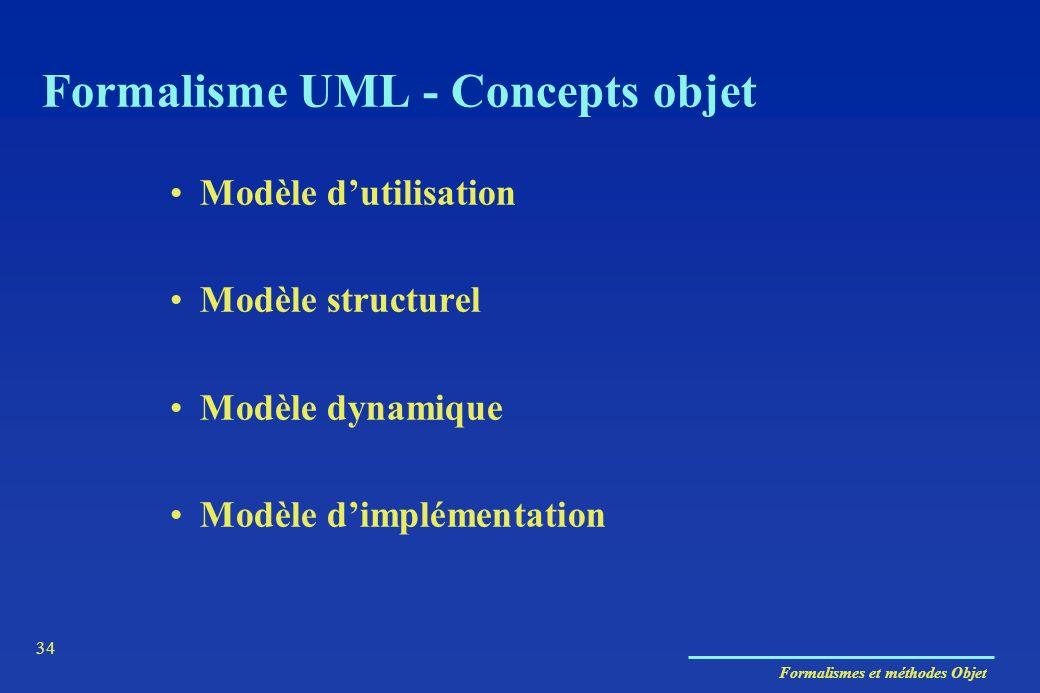 Formalisme UML - Concepts objet