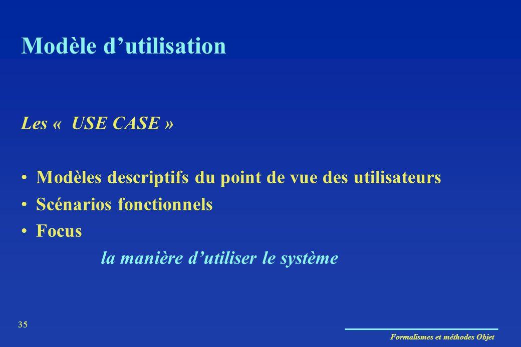 Modèle d'utilisation Les « USE CASE »