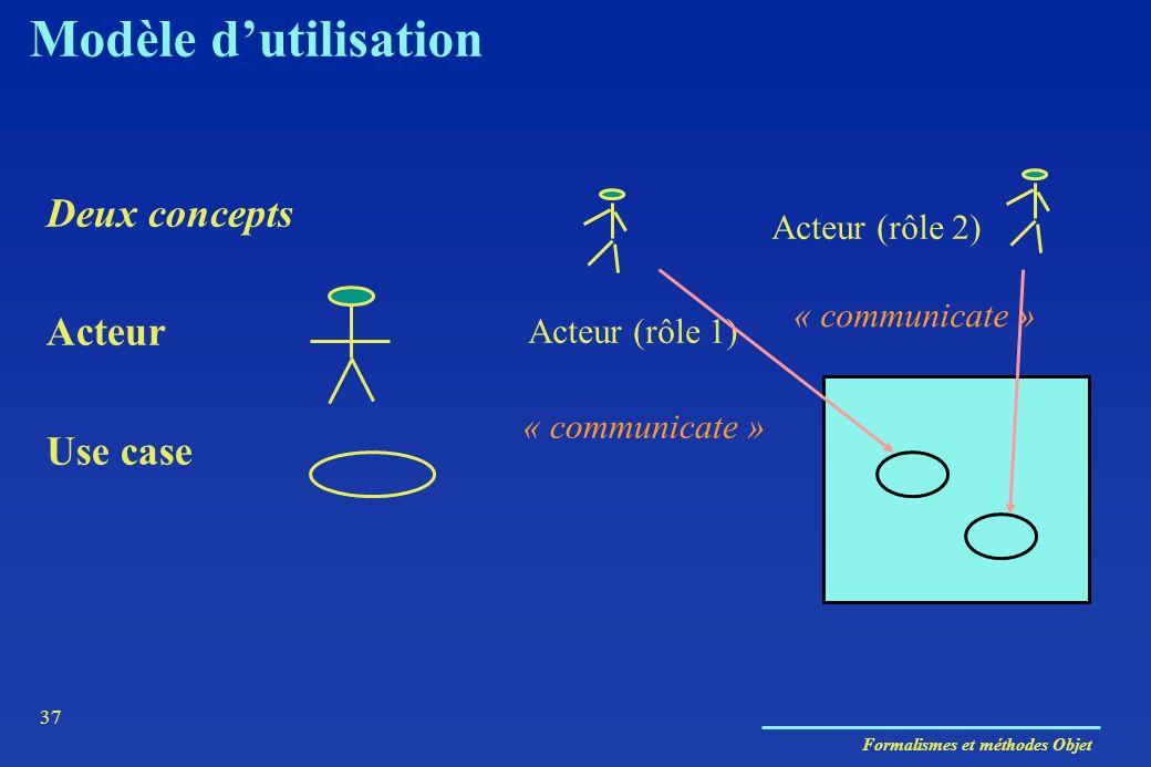 Modèle d'utilisation Deux concepts Acteur Use case Acteur (rôle 2)