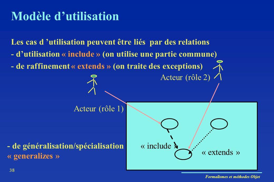 Modèle d'utilisation Les cas d 'utilisation peuvent être liés par des relations. - d'utilisation « include » (on utilise une partie commune)