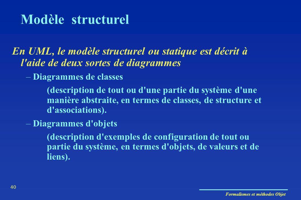 Modèle structurelEn UML, le modèle structurel ou statique est décrit à l aide de deux sortes de diagrammes.