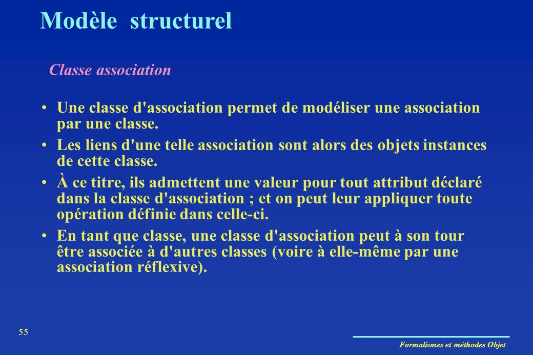 Modèle structurel Classe association