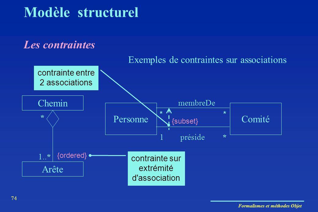 Modèle structurel Les contraintes