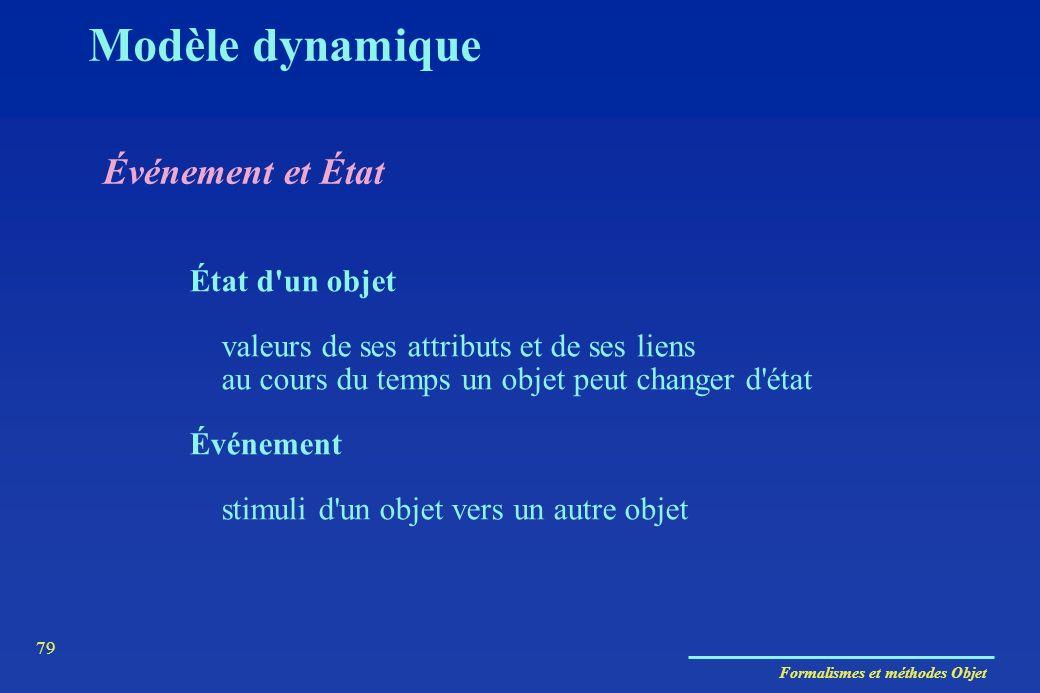 Modèle dynamique Événement et État État d un objet