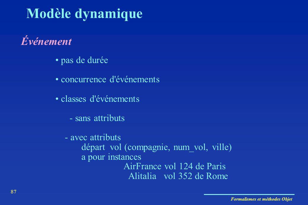 Modèle dynamique Événement • pas de durée • concurrence d événements