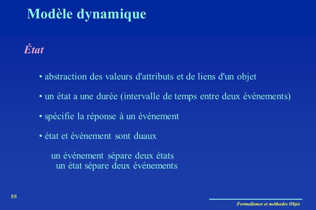 Modèle dynamiqueÉtat. • abstraction des valeurs d attributs et de liens d un objet.