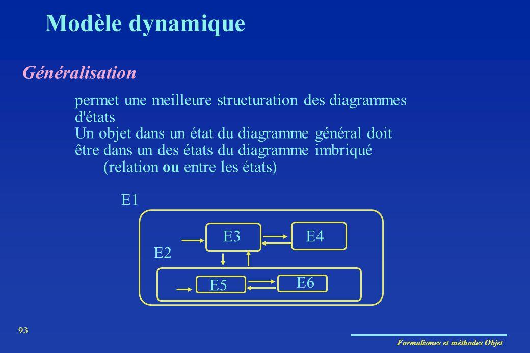 Modèle dynamique Généralisation
