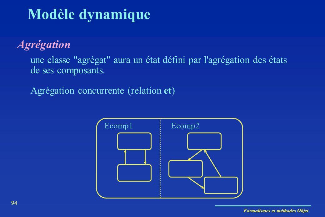 Modèle dynamique Agrégation