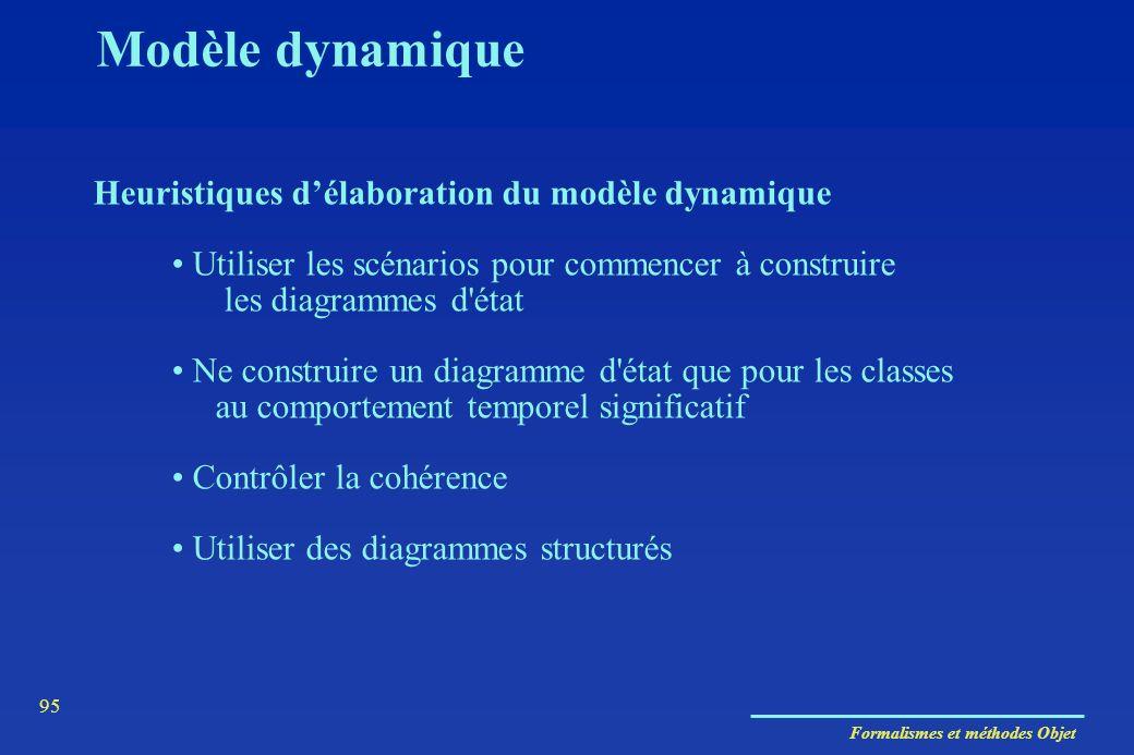 Modèle dynamique Heuristiques d'élaboration du modèle dynamique