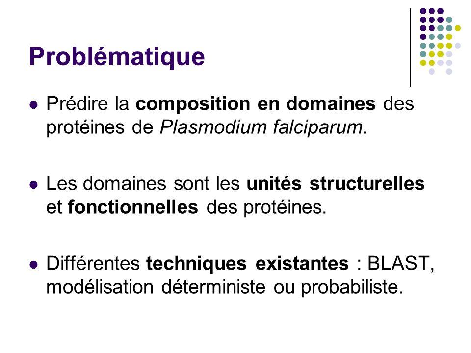 Problématique Prédire la composition en domaines des protéines de Plasmodium falciparum.
