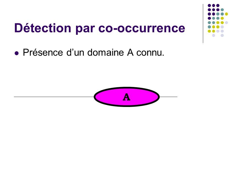 Détection par co-occurrence