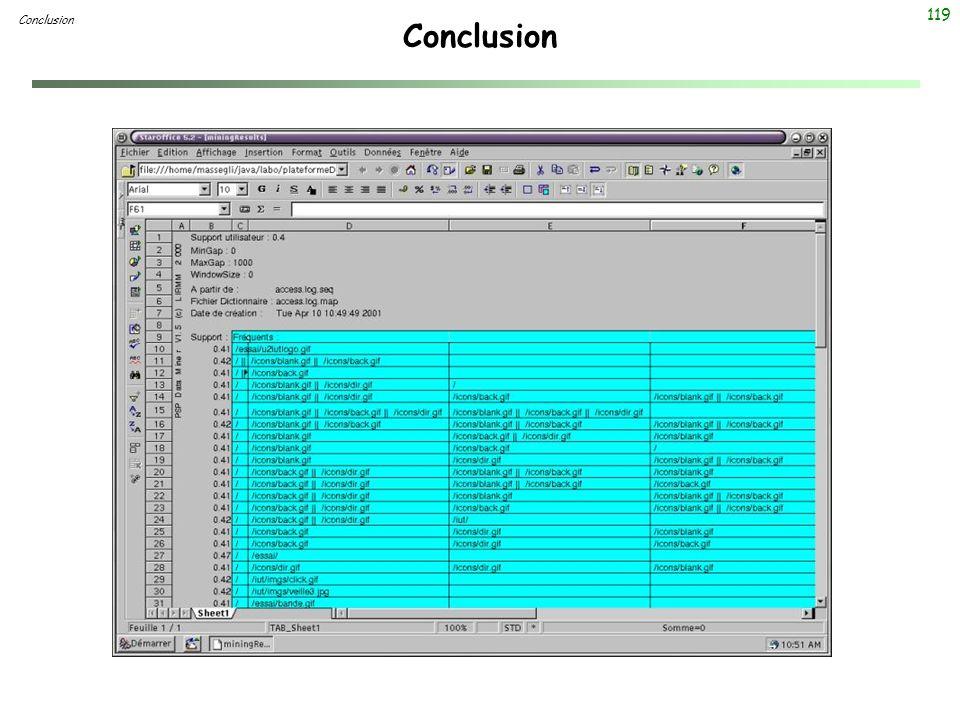 Conclusion Conclusion