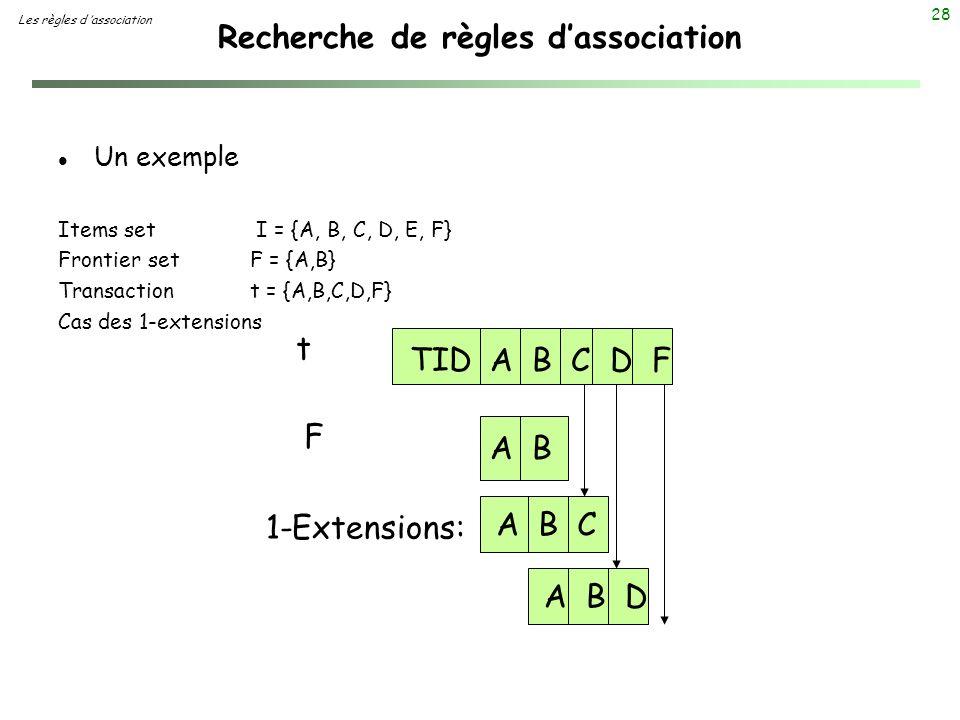 Recherche de règles d'association