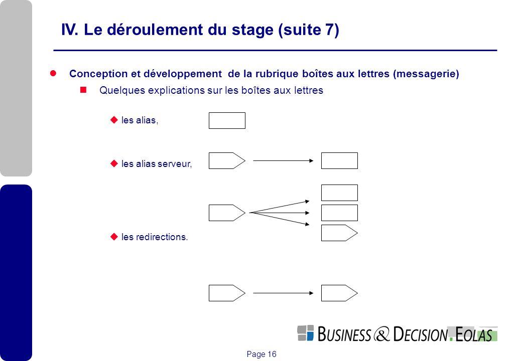 IV. Le déroulement du stage (suite 7)