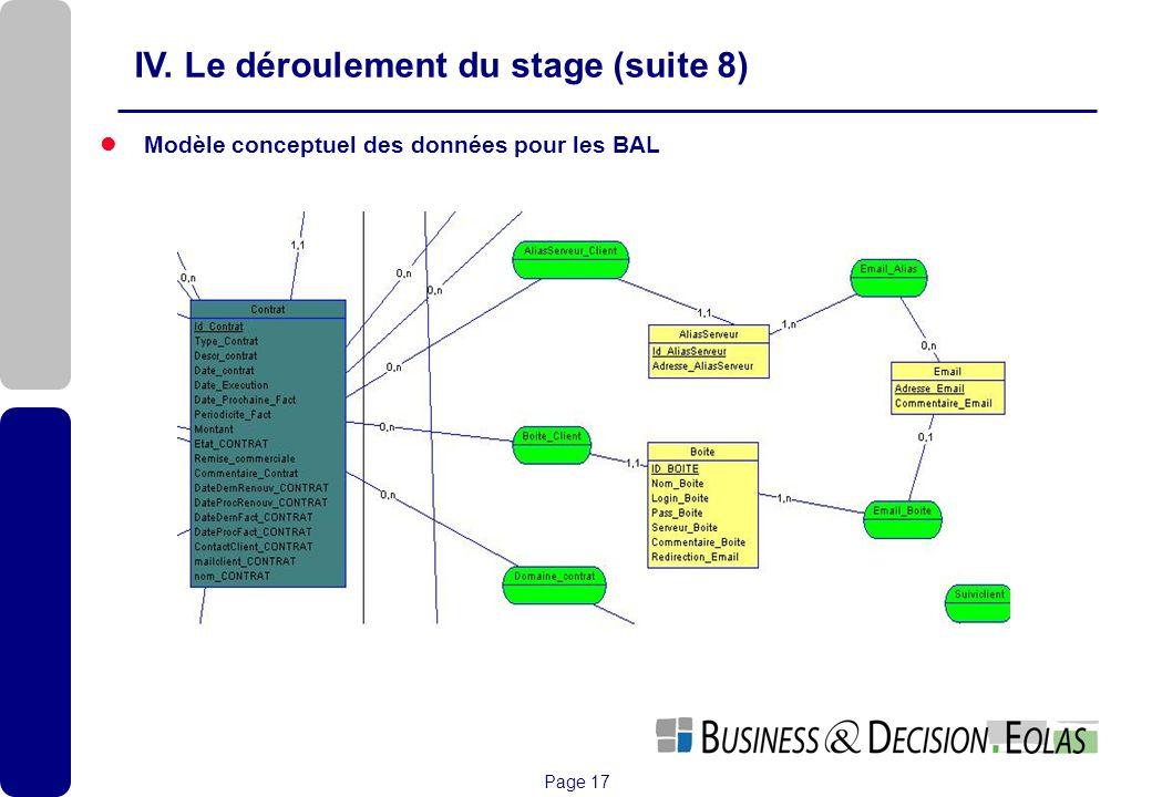 IV. Le déroulement du stage (suite 8)