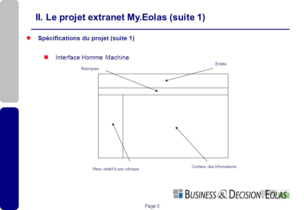 II. Le projet extranet My.Eolas (suite 1)