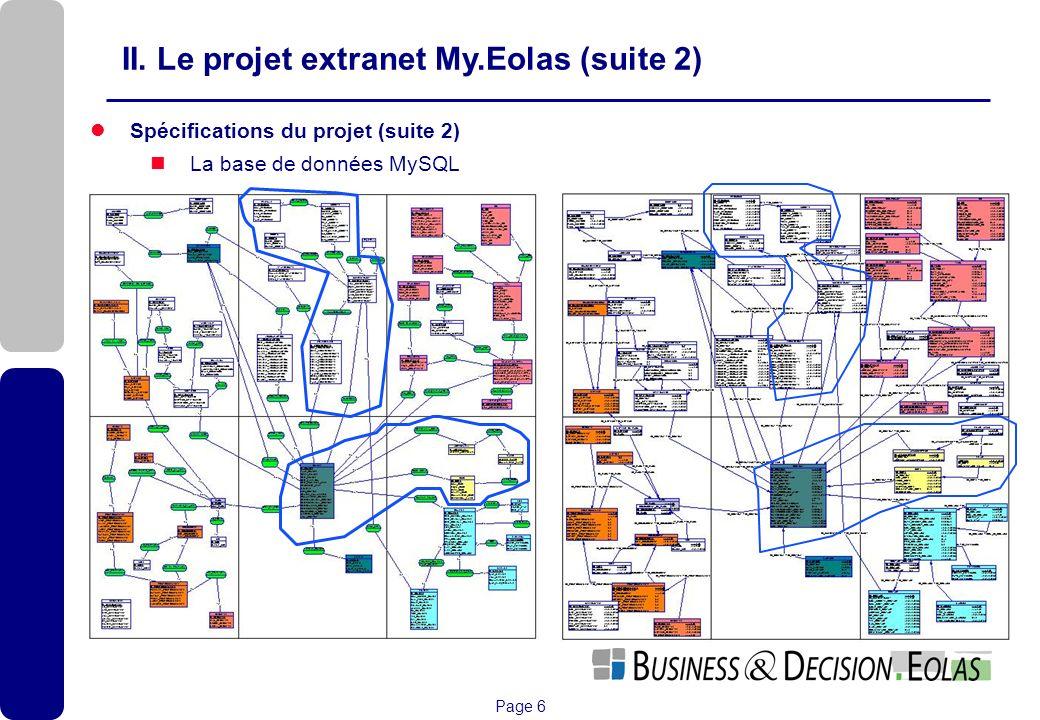 II. Le projet extranet My.Eolas (suite 2)