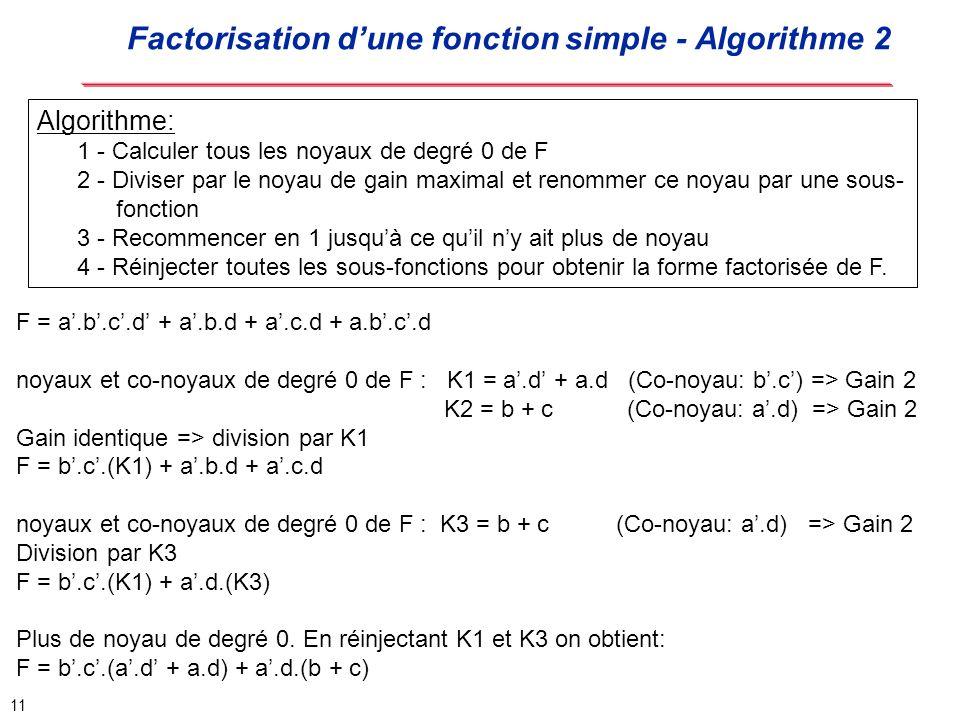 Factorisation d'une fonction simple - Algorithme 2