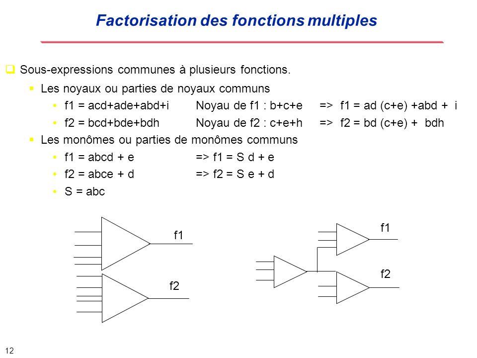 Factorisation des fonctions multiples