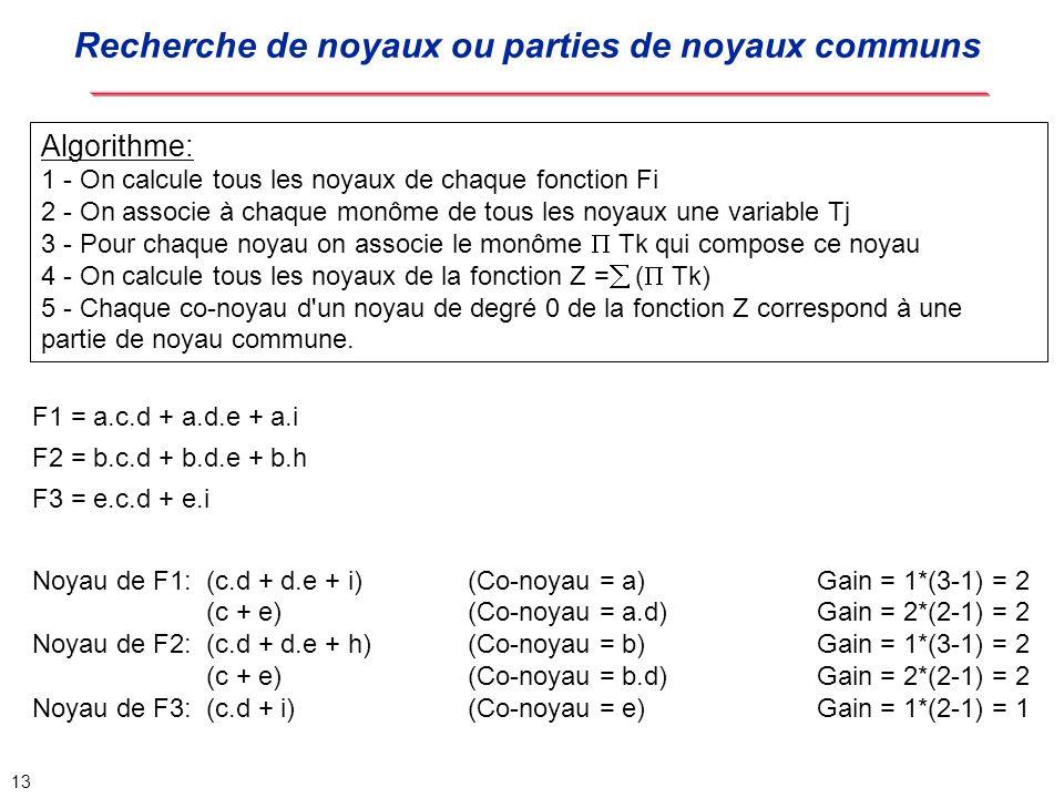 Recherche de noyaux ou parties de noyaux communs