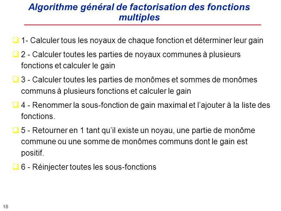 Algorithme général de factorisation des fonctions multiples