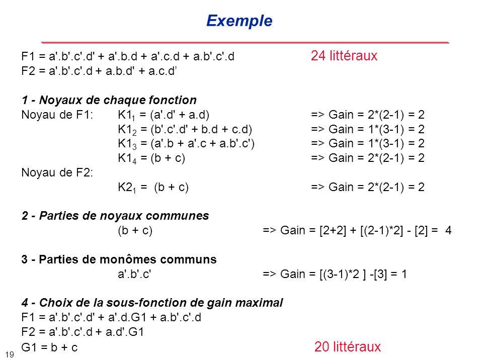 Exemple F1 = a .b .c .d + a .b.d + a .c.d + a.b .c .d 24 littéraux F2 = a .b .c .d + a.b.d + a.c.d'