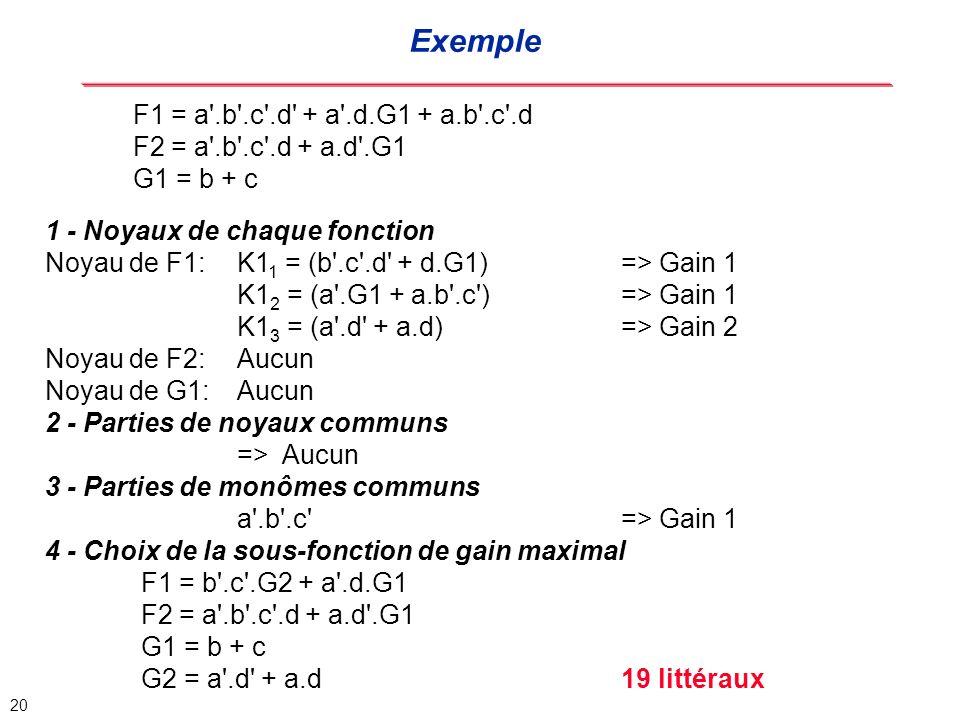 Exemple F1 = a .b .c .d + a .d.G1 + a.b .c .d F2 = a .b .c .d + a.d .G1 G1 = b + c. 1 - Noyaux de chaque fonction.
