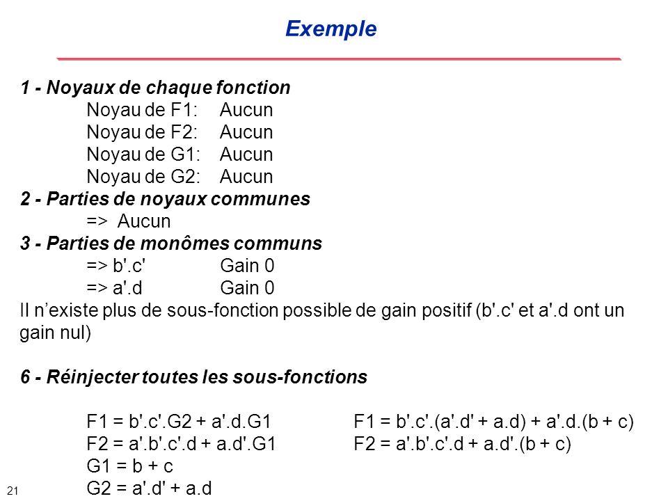 Exemple 1 - Noyaux de chaque fonction Noyau de F1: Aucun