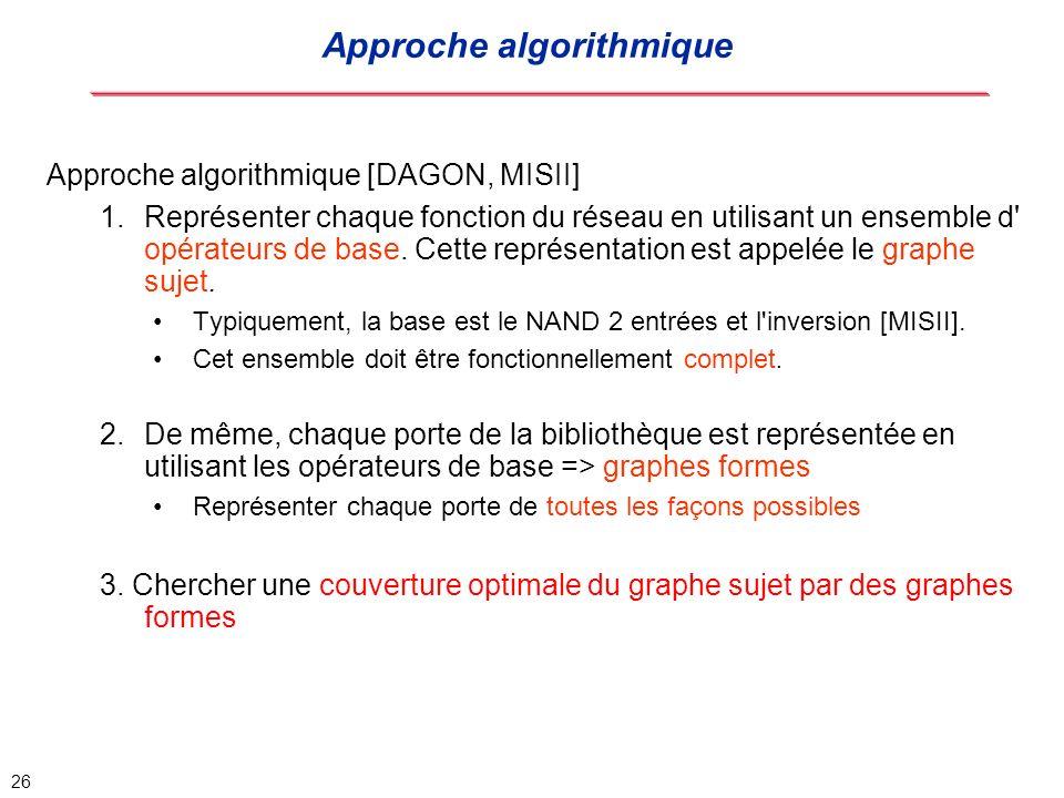Approche algorithmique