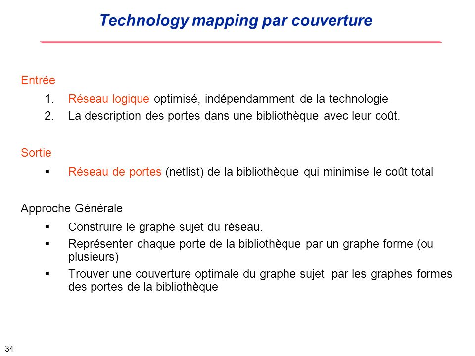 Technology mapping par couverture