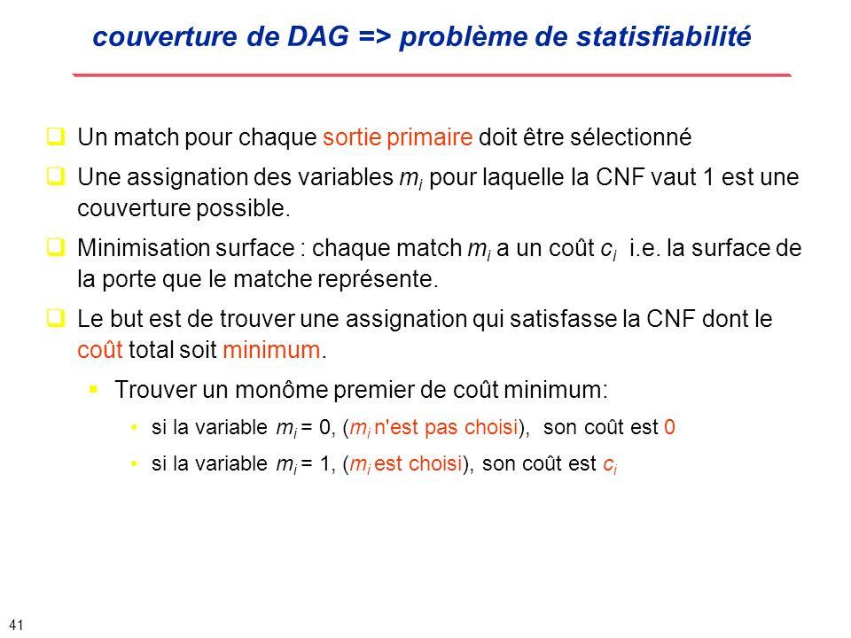 couverture de DAG => problème de statisfiabilité