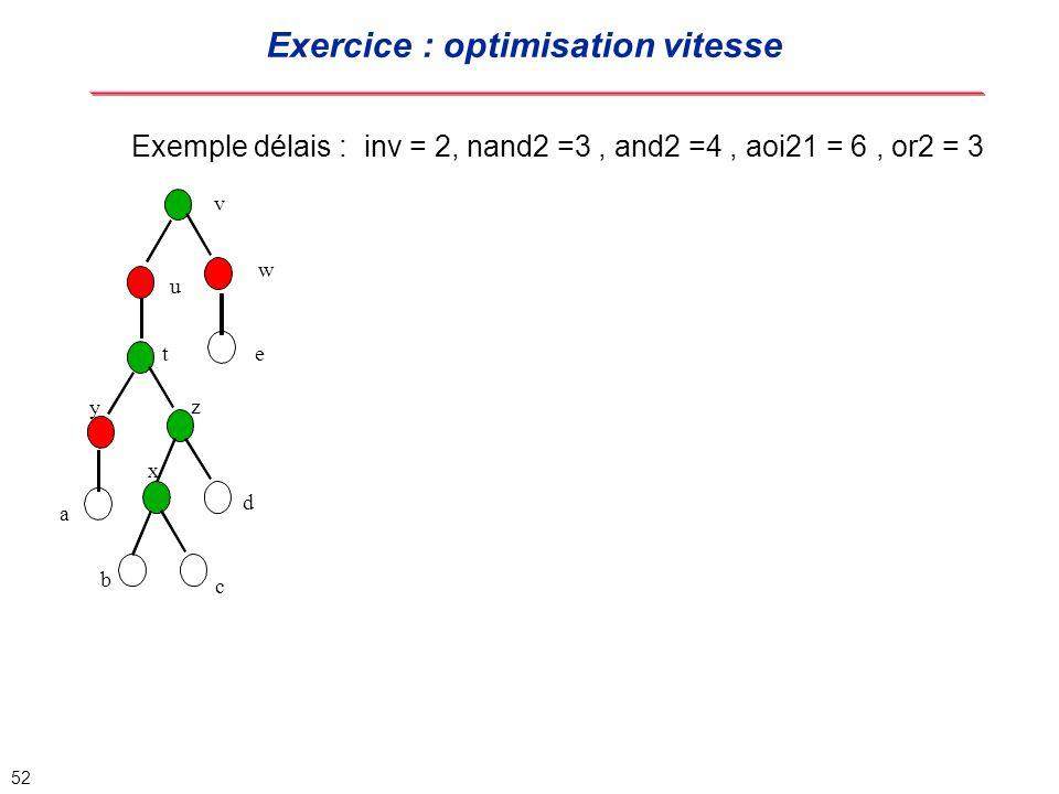 Exercice : optimisation vitesse