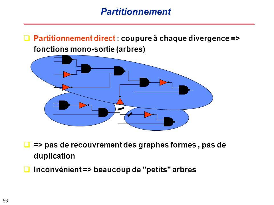 Partitionnement Partitionnement direct : coupure à chaque divergence => fonctions mono-sortie (arbres)