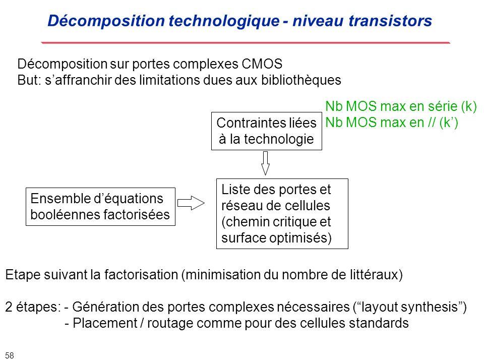 Décomposition technologique - niveau transistors