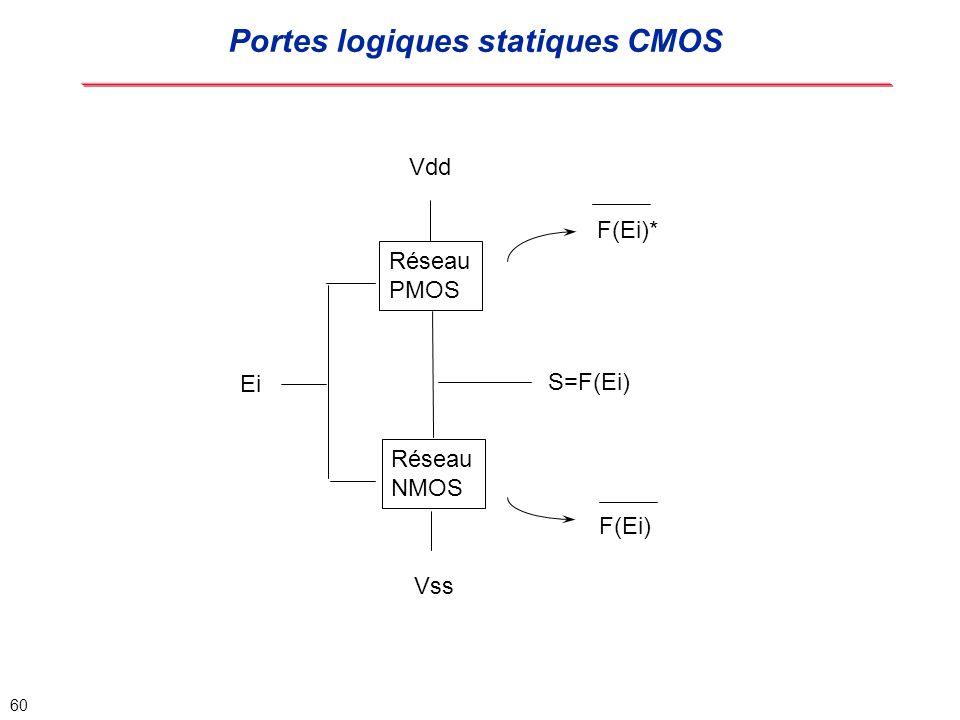Portes logiques statiques CMOS