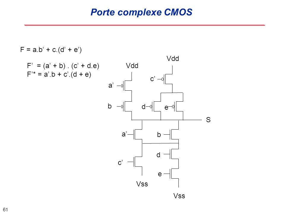 Porte complexe CMOS F = a.b' + c.(d' + e') Vdd