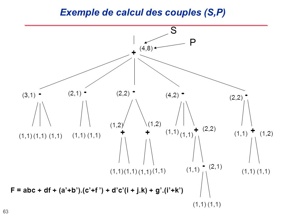 Exemple de calcul des couples (S,P)
