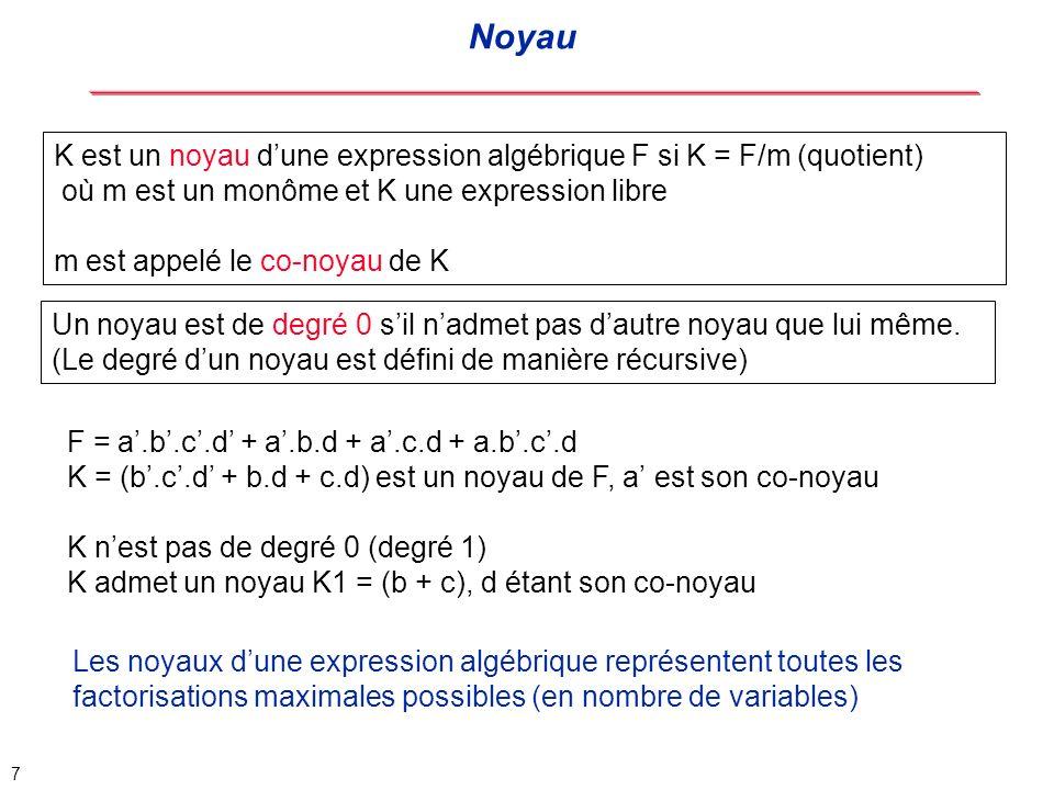 Noyau K est un noyau d'une expression algébrique F si K = F/m (quotient) où m est un monôme et K une expression libre.
