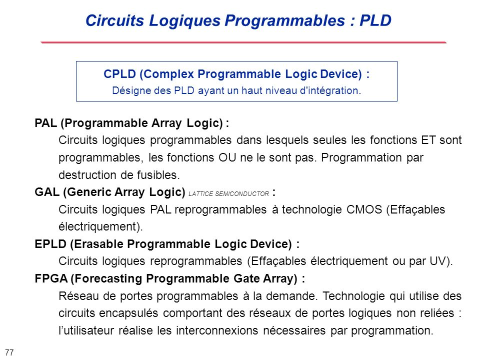 Circuits Logiques Programmables : PLD