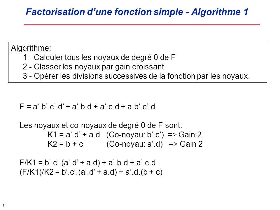 Factorisation d'une fonction simple - Algorithme 1